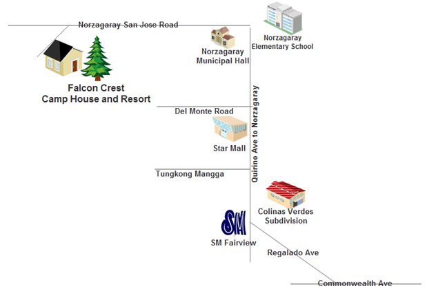 Directional Map going to Falcon Crest Norzagaray, Bulacan